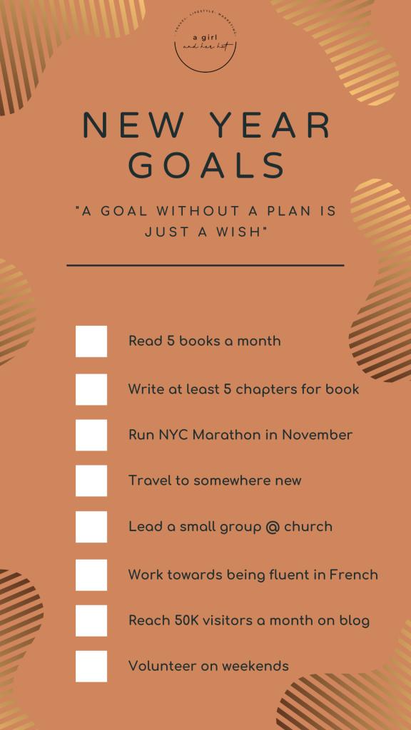 Personal Goals 2020